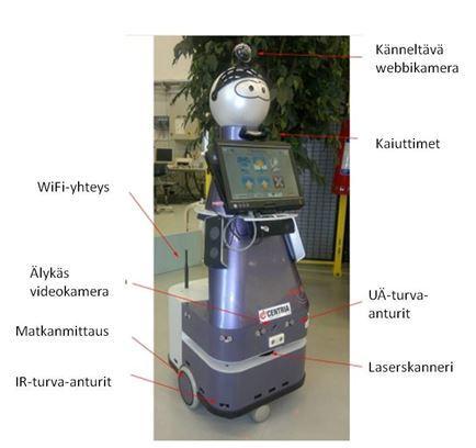 Kuva 2. Centrian Kaveri-robotin teknologiaa