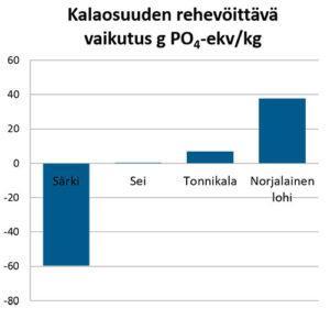 Heikkilä, kuva 4