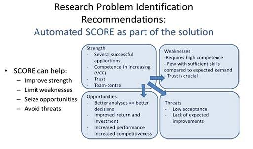 Figure 4. An example of a template presented at a Vision gate meeting by a PhD student. The template shows the identified strengths, weaknesses, opportunities and threats within a project dealing with automated improvement analysis of a production system.