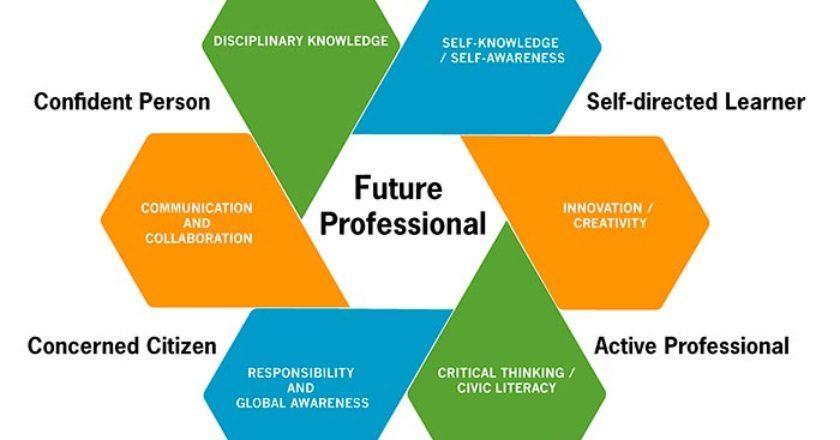 Critical thinking academic writing and presentation skills bos english