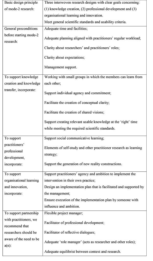 Table 3: Design principles of mode-2 research