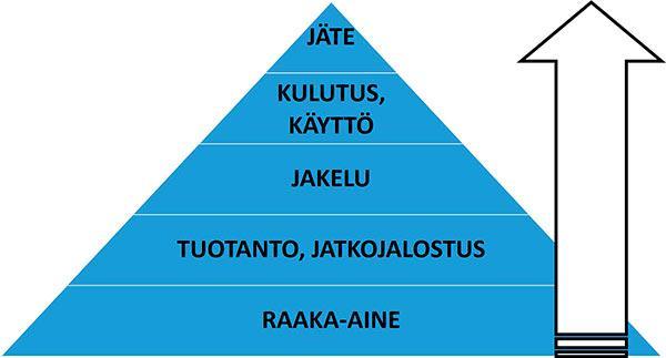 kylanen_haapea_kuvio-1