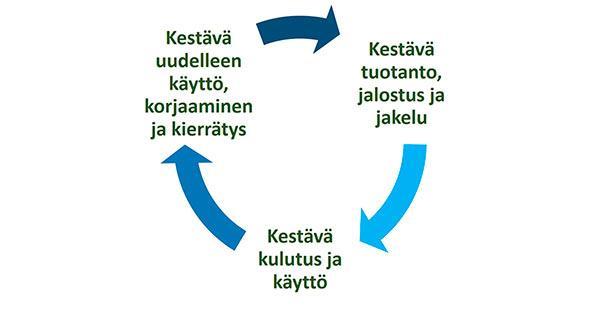 kylanen_haapea_kuvio-2